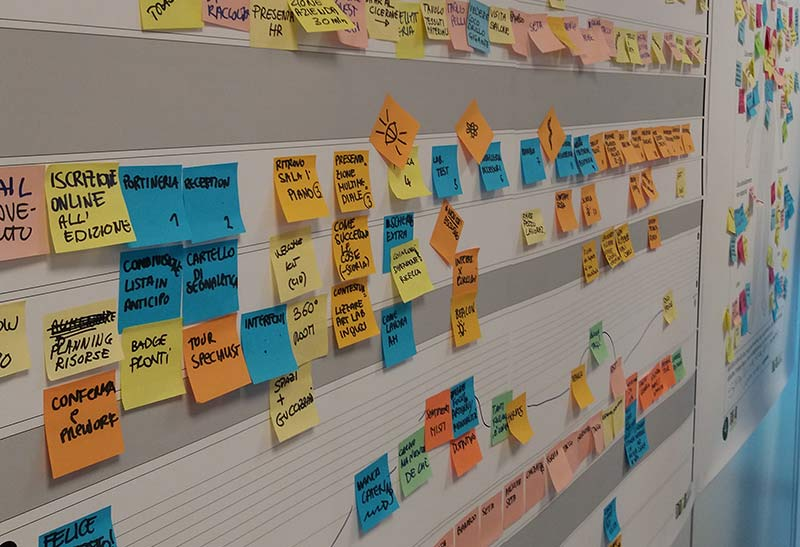 Postits - Gucci Design Thinking